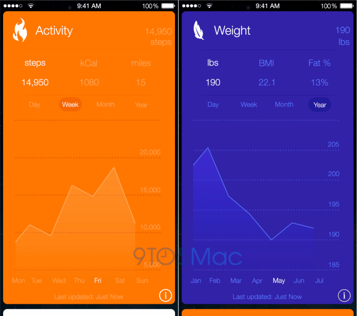 Apple Healthbook cards