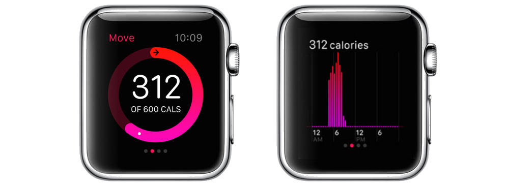 Apple Watch Move ring Activity app