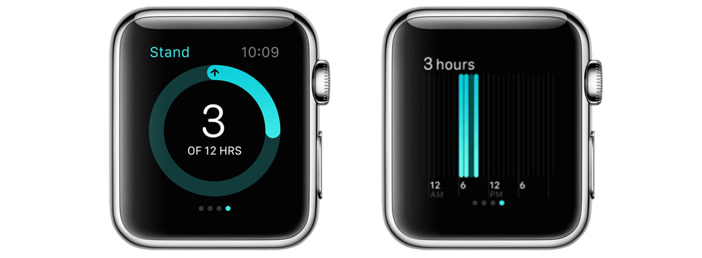 Apple Watch Stand ring Activity app