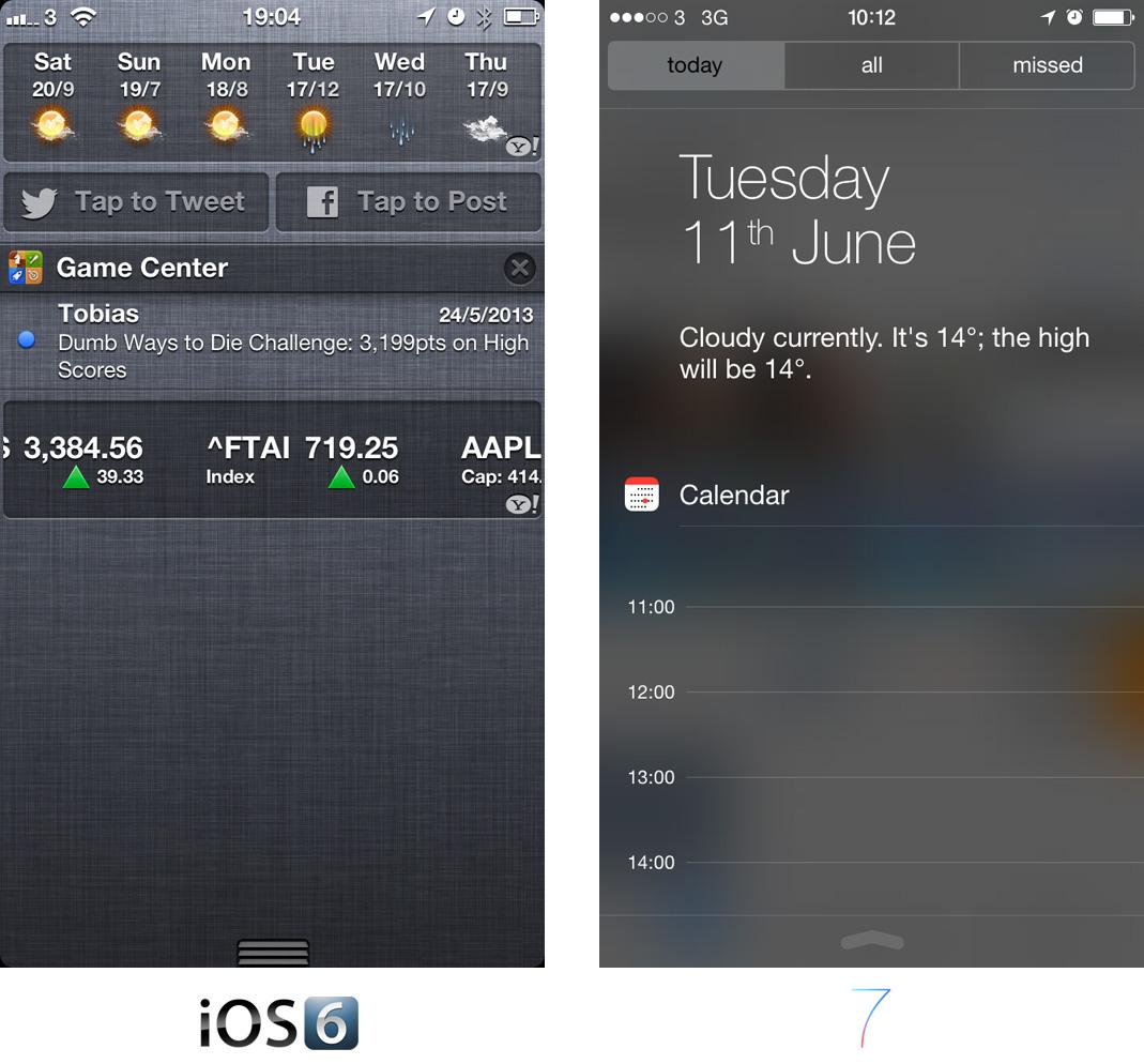 Notifications App Comparison
